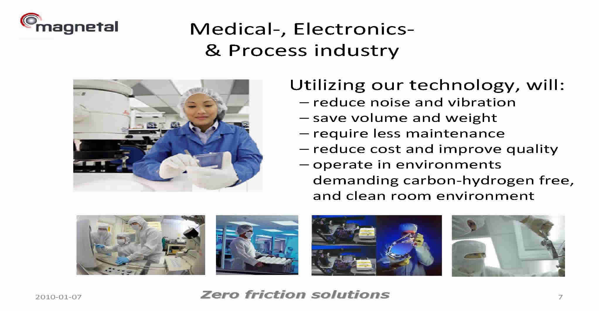 Adding Value to Medical adn Process Industry by Using Magnetal Homopolar Electrodynamic Bearings